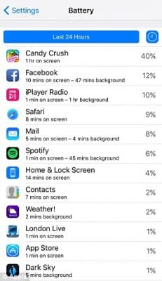 Battery page shows the amount of time spent on an app